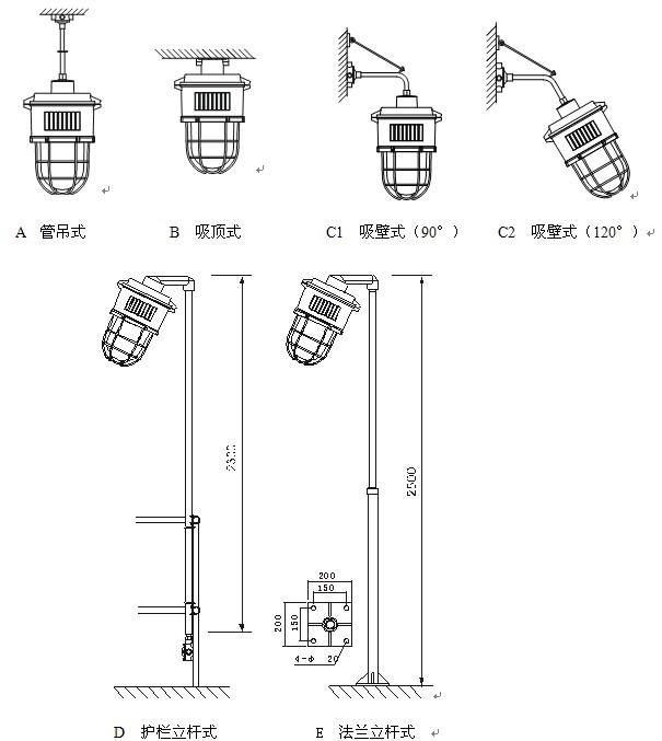 sbf6207防水防尘防腐应急灯